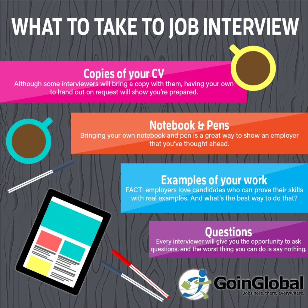 Job Interview Preparation in United Kingdom
